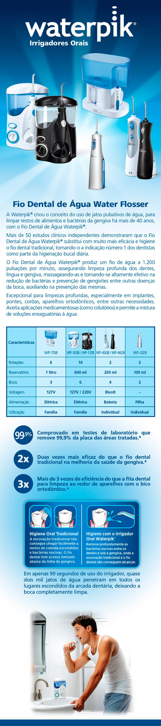 Irrigador Oral Waterpik Ultra WP100B - Tratamento Dentário