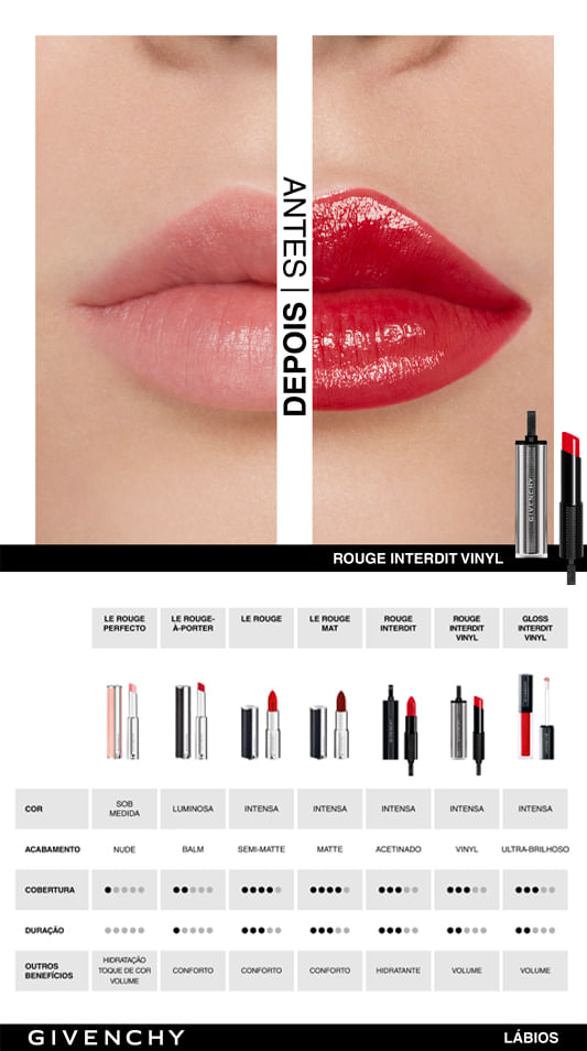Rouge Interdit Vinyl Givenchy