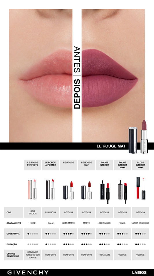 Le Rouge Ultra Matte Givenchy