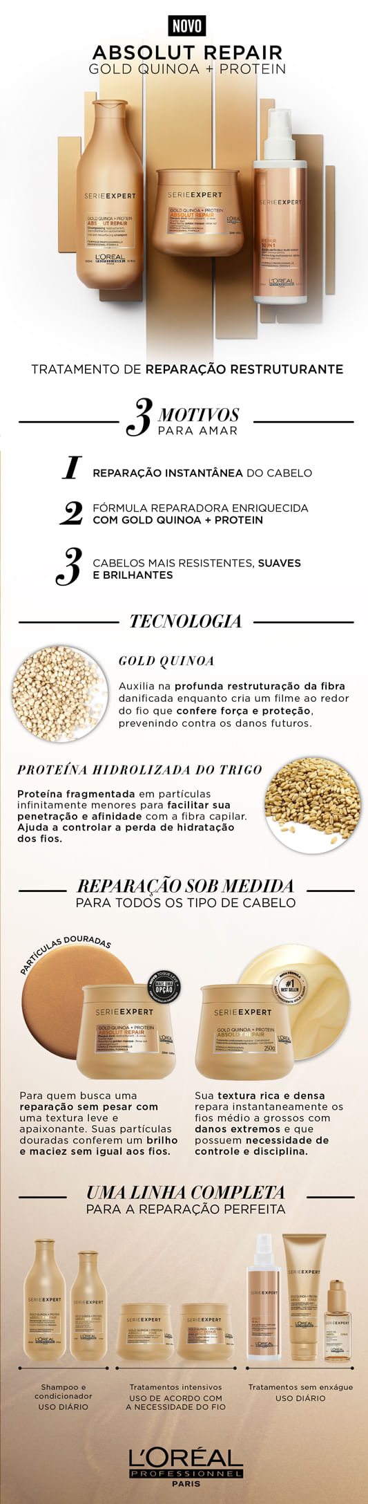 L'Oréal Professionnel Absolut Repair Gold Quinoa + Protein