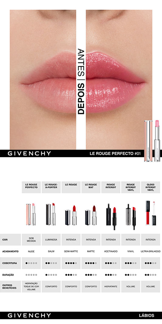 Batom Givenchy Le Rouge Perfecto