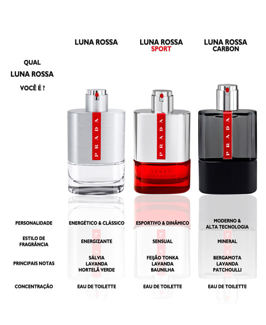Imagem, Luna Rossa Prada - Perfume Masculino - Eau de Toilette 04fc1d2c66
